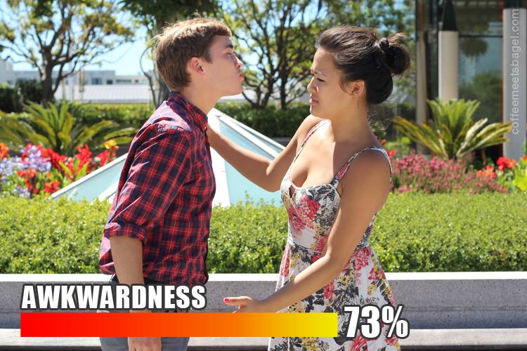 Dating tips for awkward guys, manishakoiralanude